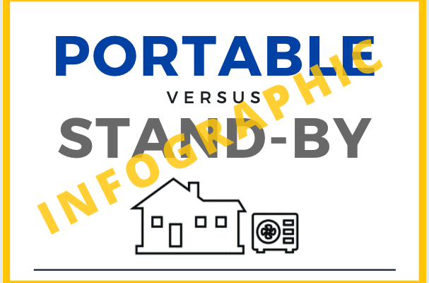 "Icon of a house and a standby generator under the words ""Portable versus Stand-by Infographic""."